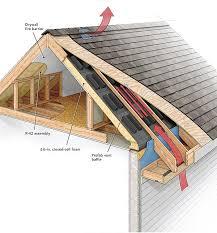 Lifetime Roof